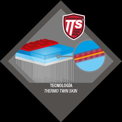 Technologie Thermo Twin Skin