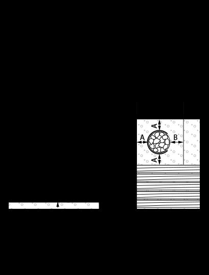schema poêle Harvia Cilindro H