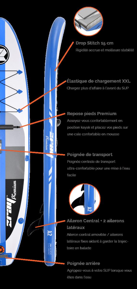 Point clé du paddle 2