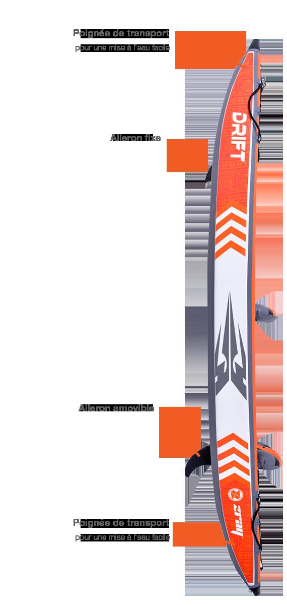 Point clé du paddle 1