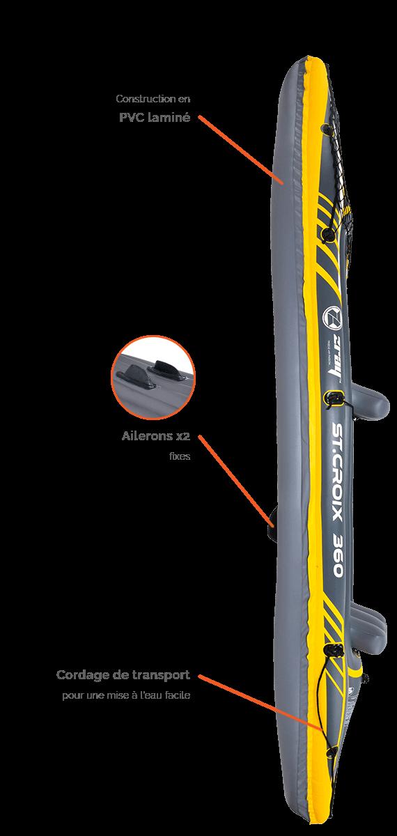 Point clé du kayak 1